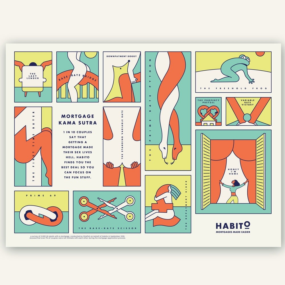 Habito escapes ad ban after teaching Grazia readers the 'Mortgage Kama Sutra'